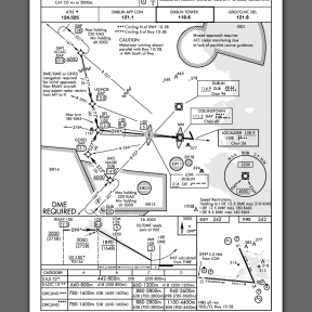 Military Flight Bag furthermore  on foreflight ipad