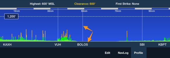 Waypoints in the Profile view