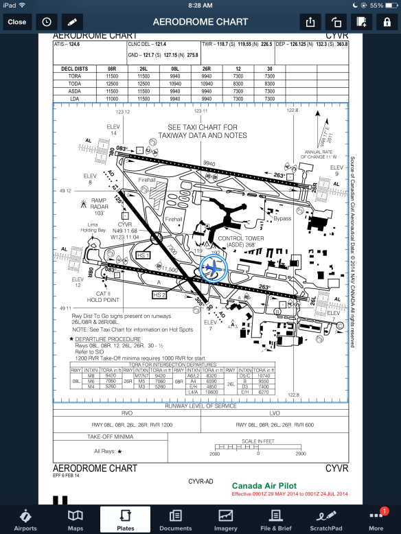 Ownship on Vancouver airport diagram