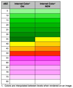 Internet-Radar-Colors