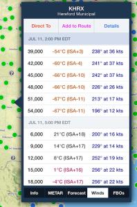 Enhanced global winds aloft.