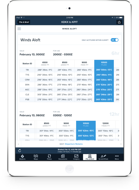 Winds aloft forecasts along your route are organized in tables